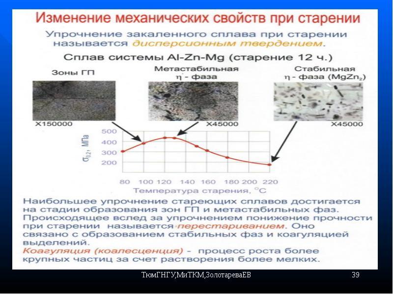 Старение металла: виды процесса, свойства изделий