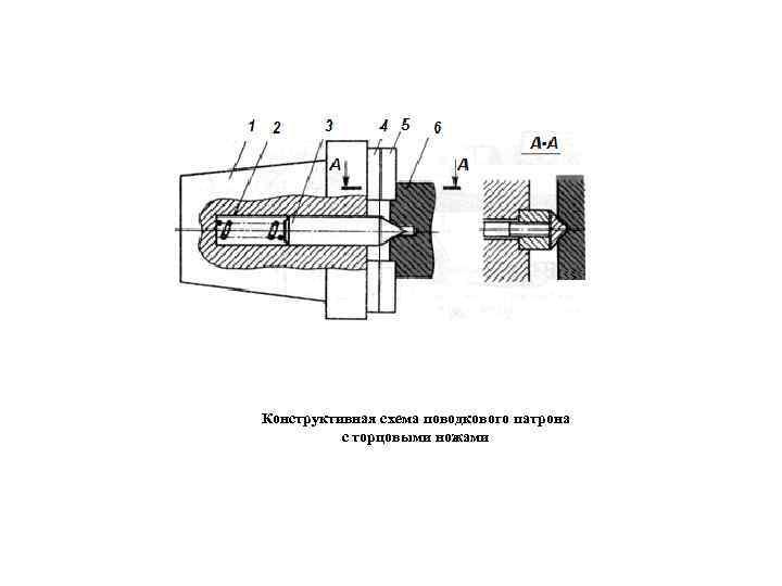 Патрон токарный кулачковый: характеристики, схема, классификация