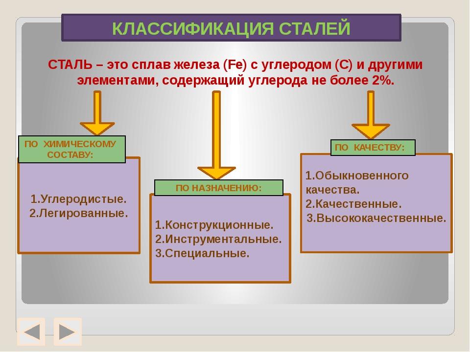 Классификация углеродистой стали (стр. 1 из 3)