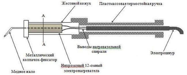Импульсный паяльник: простая схема самодельного прибора с быстрым нагревом