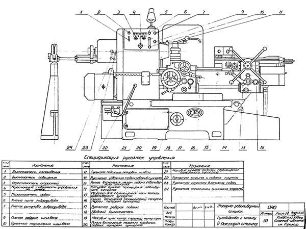 Токарно-револьверный станок 1341: технические характеристики, паспорт