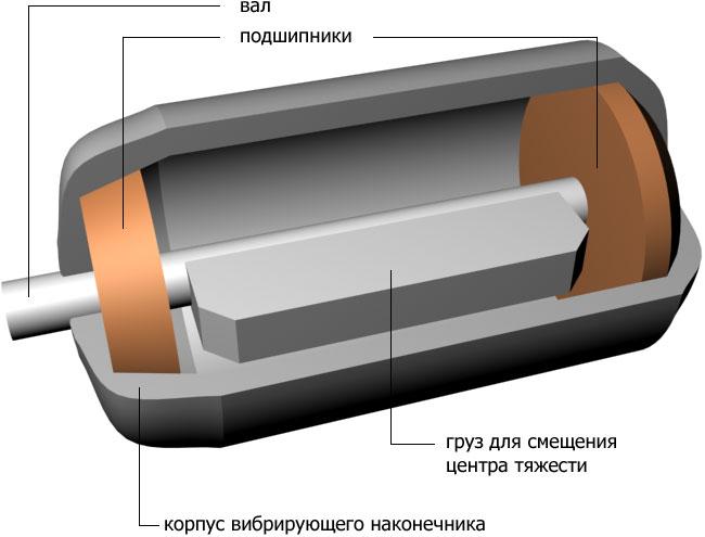Глубинный вибратор для бетона. описание, характеристики, виды и применение вибратора | стройка.ру