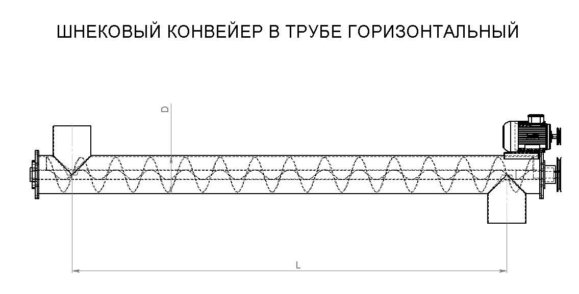 Основные узлы ленточных конвейеров