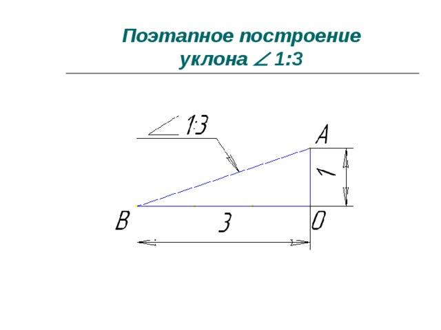 Углы и конусы. методы и средства измерений и контроля углов и конусов.