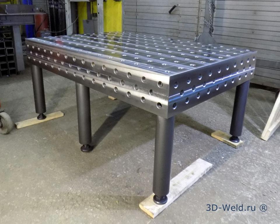 Сварочный стол: как сделать своими руками стол для сварочных работ
