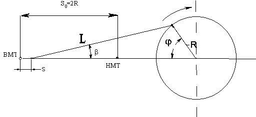 Как определить радиус дуги или сегмента круга и найти центр - доктор лом