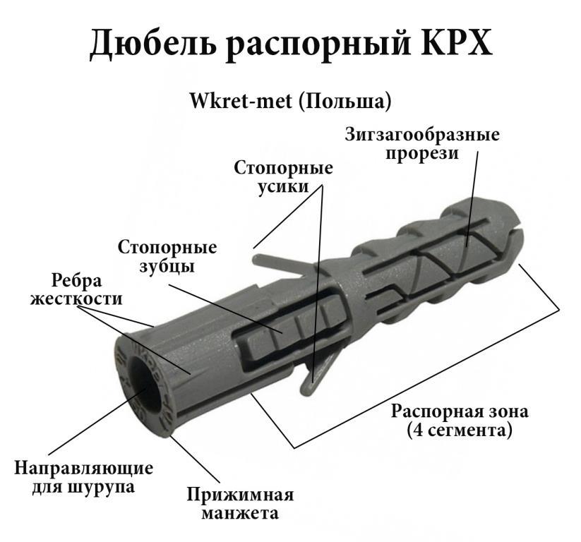Дюбель молли (29 фото): пистолеты для анкеров, размеры дюбелей для гипсокартона, как правильно использовать металлические и другие дюбели
