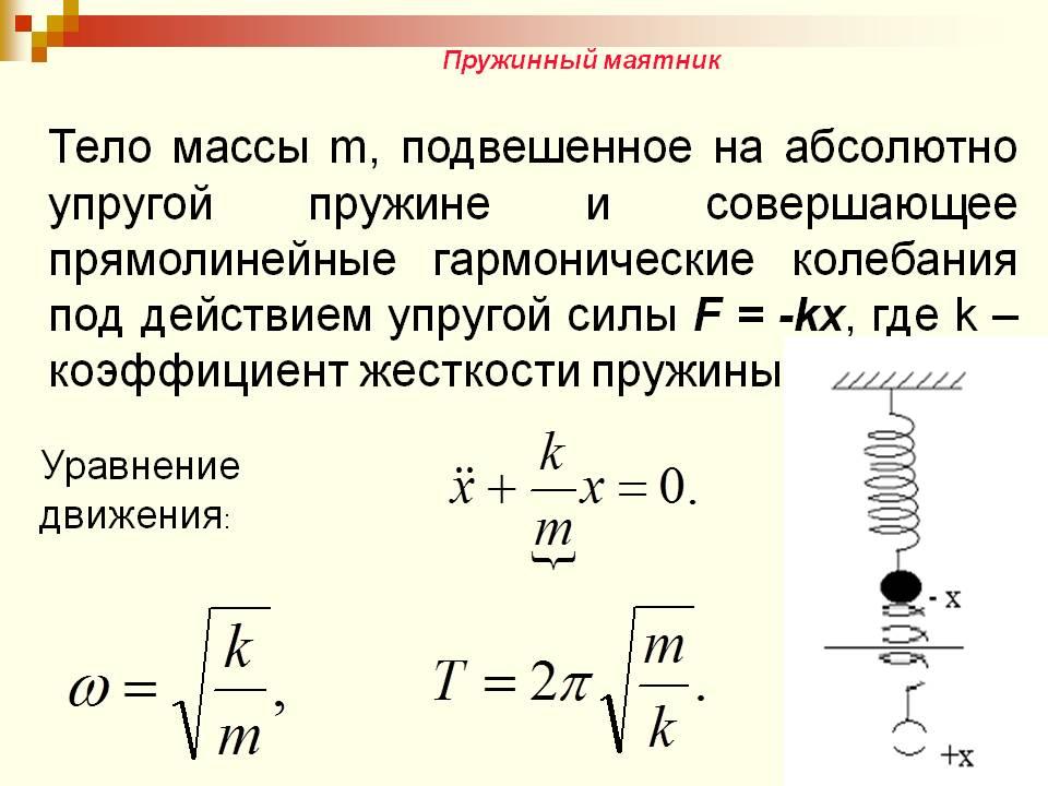 Колебания груза на пружине - формулы, уравнения и задачи
