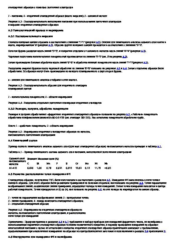 Гост 11878-66 сталь аустенитная. методы определения содержания ферритной фазы в прутках :: металлургия: образование, работа, бизнес :: markmet.ru