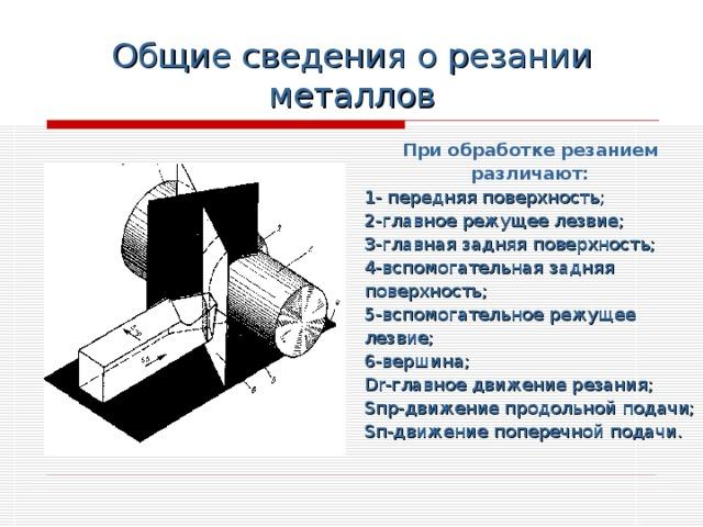Способы обработки металлов: примеры, особенности