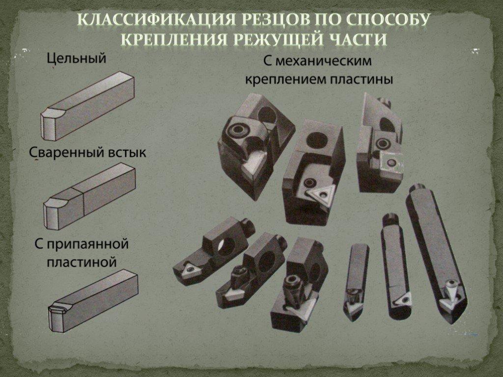 Основные виды токарных резцов по металлу - интерсплав