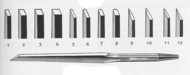 Изготовление штихелей своими руками - справочник металлиста
