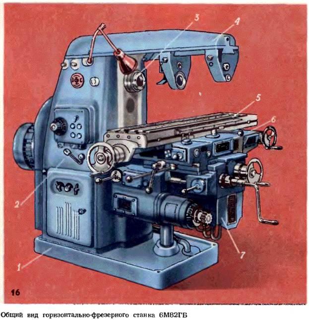 Фрезерный станок – агрегат для эффективной обработки металлоизделий