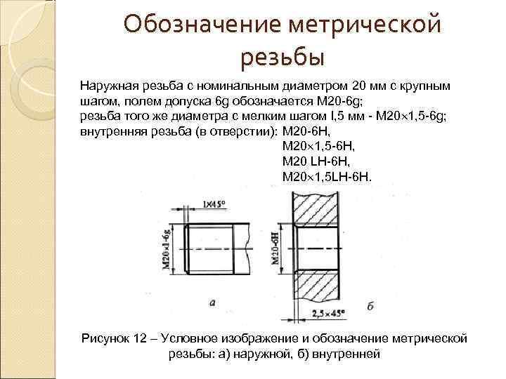 Чем отличается дюймовая резьба от трубной метрической