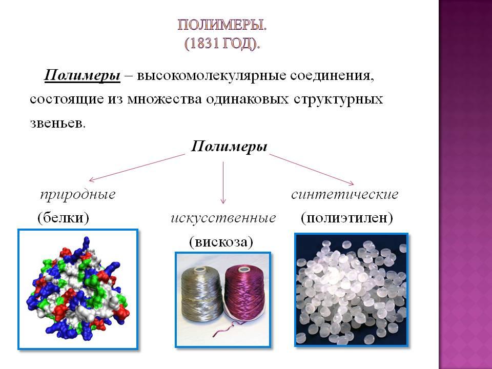 Классификация, строение и способы получения полимеров