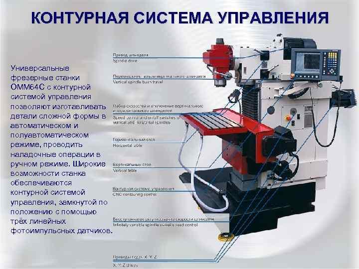 Устройство фрезерного станка: схема конструкции и строение