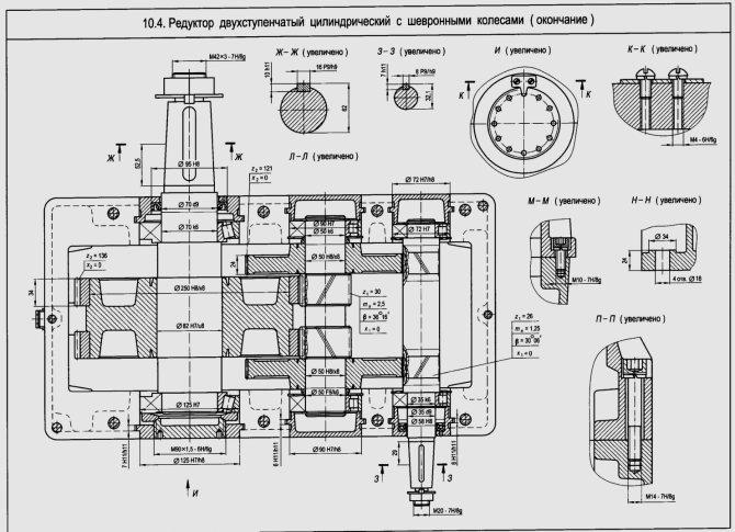 Червячный или цилиндрический редуктор: какой выбрать?