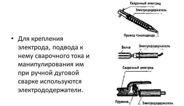 Как сделать держак для электродов из арматуры. делаем держак для сварки. классификация сварочных держателей