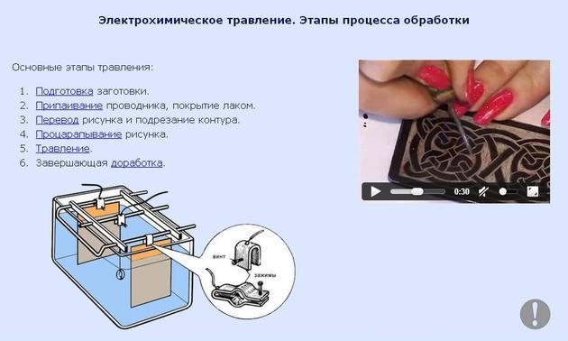 Глубокое травление металла в домашних условиях - утилизация и переработка отходов производства