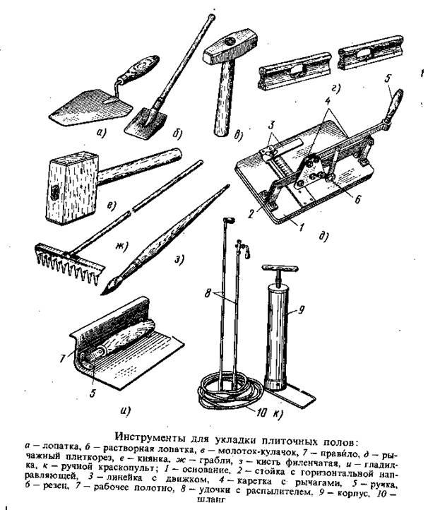 Какие инструменты для укладки плитки выбрать?