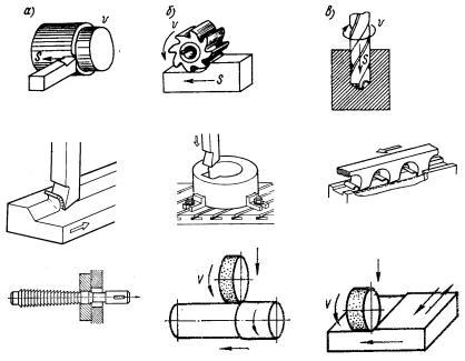 Производство металла с помощью токарных станков