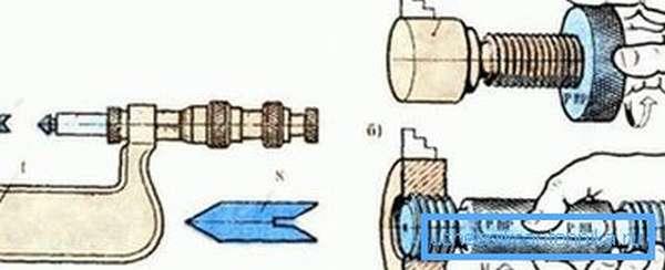 Методы и средства измерения и контроля цилиндрических резьб