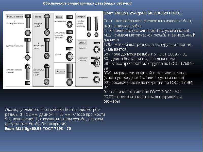 Условные обозначения крепежных изделий по гост 1759.0 (ст сэв 4203)