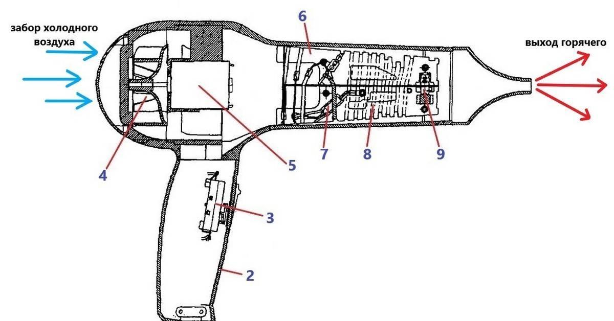 Насадка на строительный фен для сварки полипропилена и прочих материалов