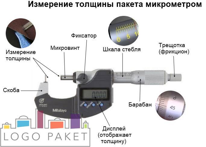 Микрометр: устройство, виды, правила измерений