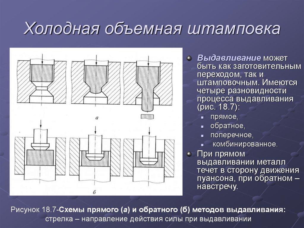13 горячая объемная штамповка - студизба