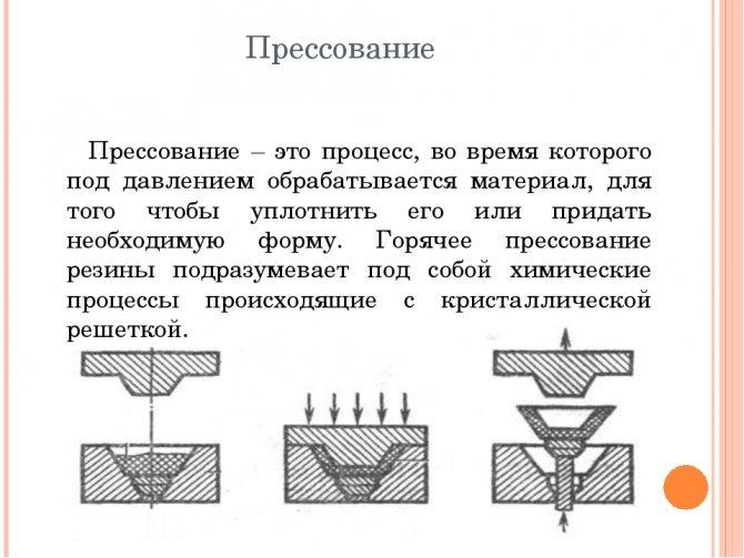 Ещё раз про семь основных методологий разработки