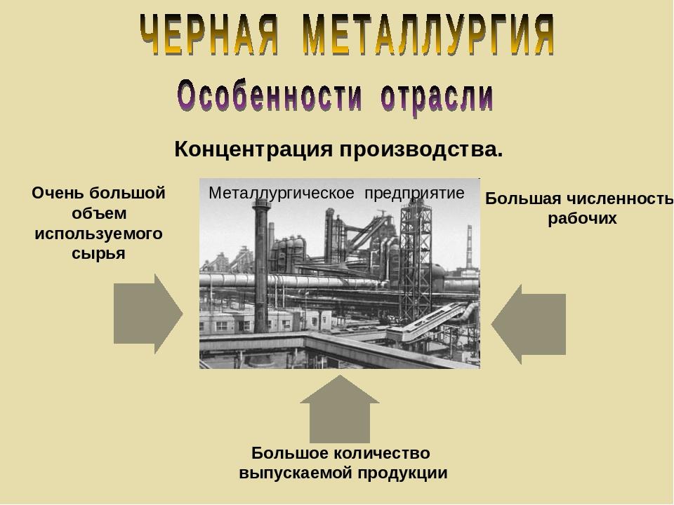 Металлургия россии: черная и цветная