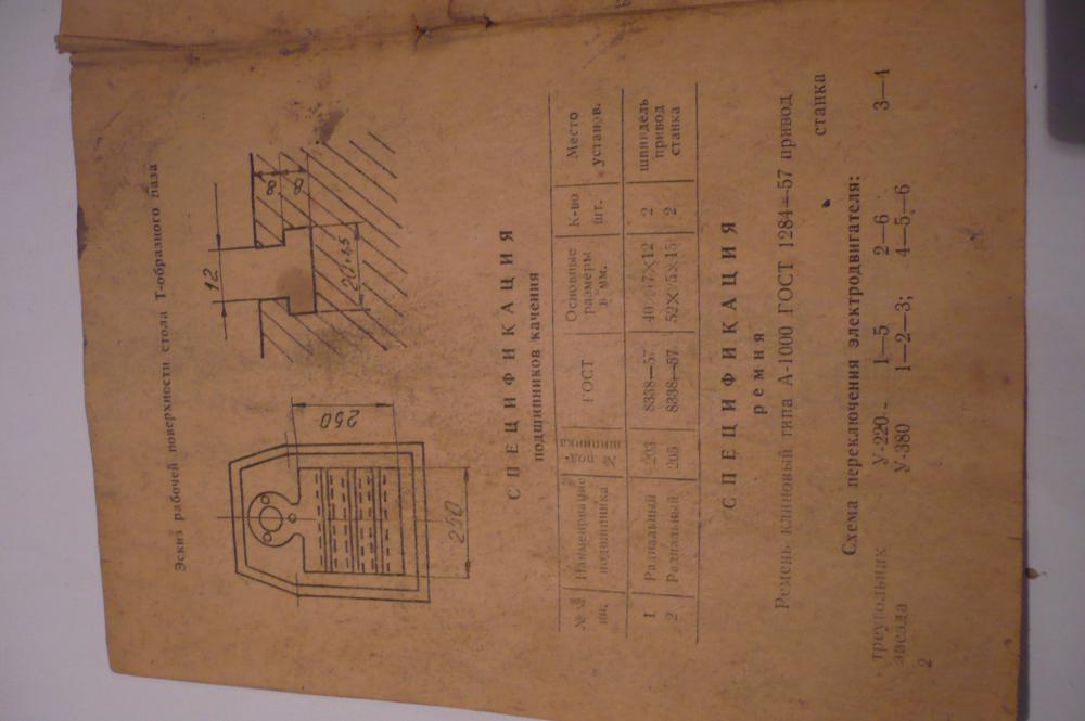 Настольно-сверлильный станок гс2112: технические характеристики, паспорт