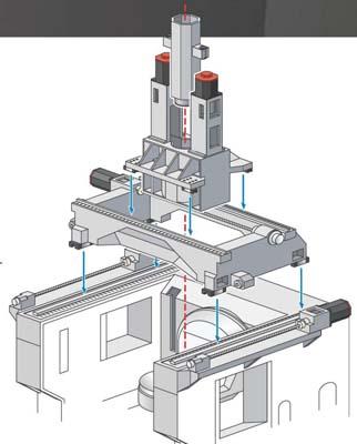 Фрезерный станок с чпу – современные методы металлообработки