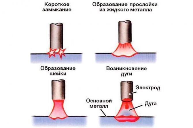 Устройство размагничивания труб и элементов трубопроводов