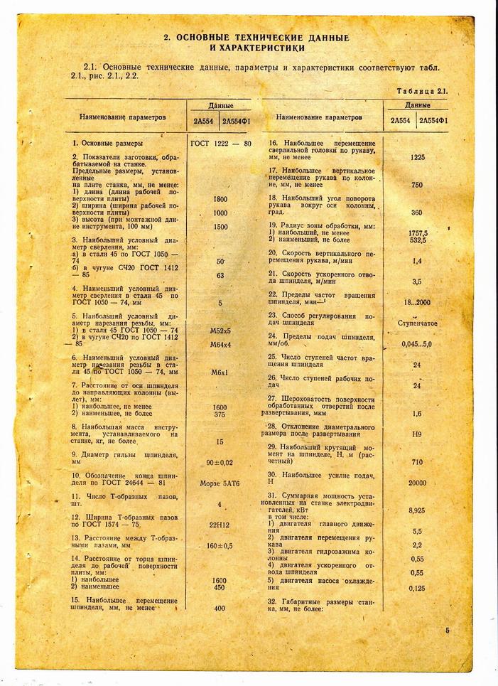 Технические характеристики и паспорт радиально-сверлильного станка 2а554