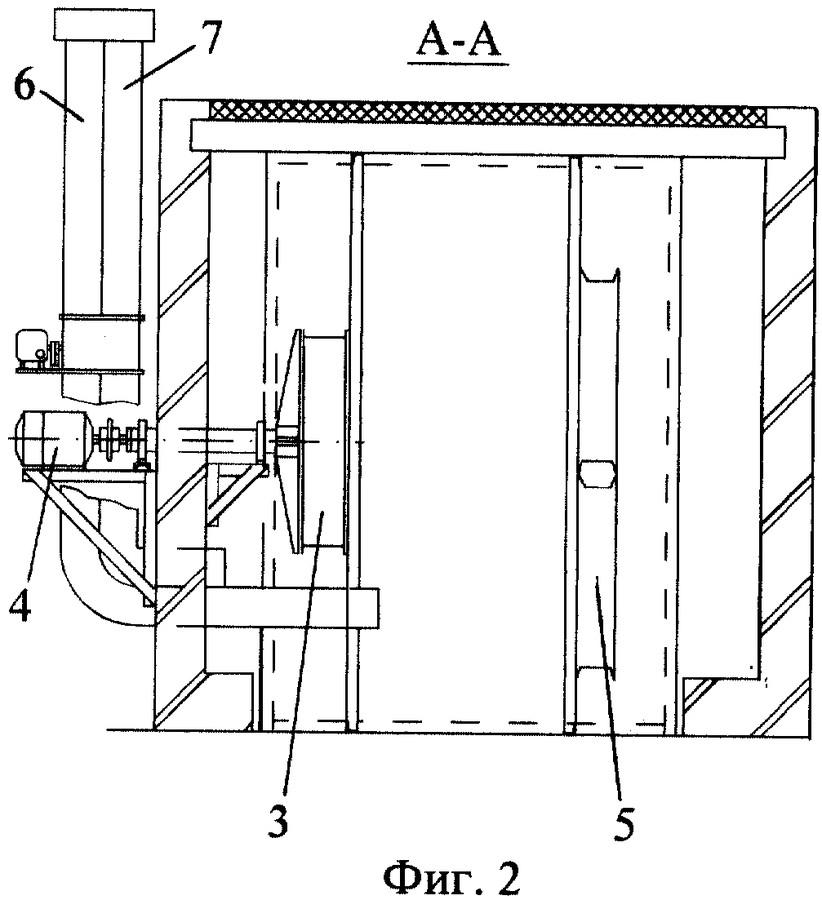 Обзор сушильных камер для древесины, какого производителя выбрать?