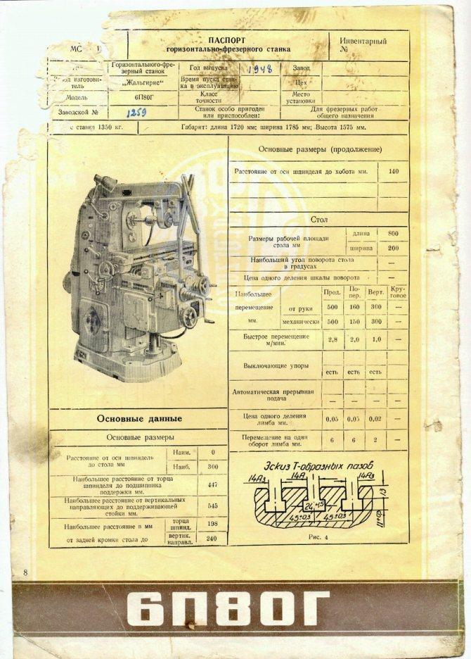 Горизонтально-фрезерный станок 6р82 | 6м82 | 6р82г | 6т82 | 6т82г | 6н82 | характеристики | описание