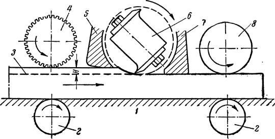 Рейсмусовый станок своими руками из электрорубанка чертежи