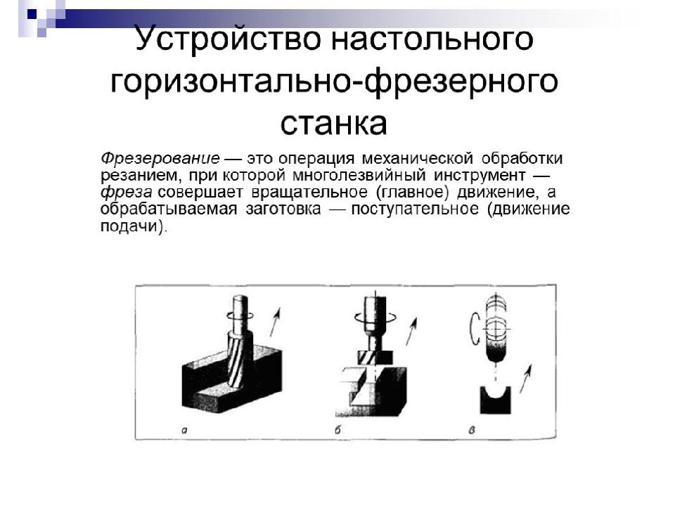 Построение технологического процесса фрезерной обработки
