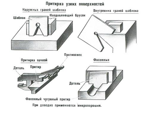 Pretich - статьи: ремонт кмд - часть 4
