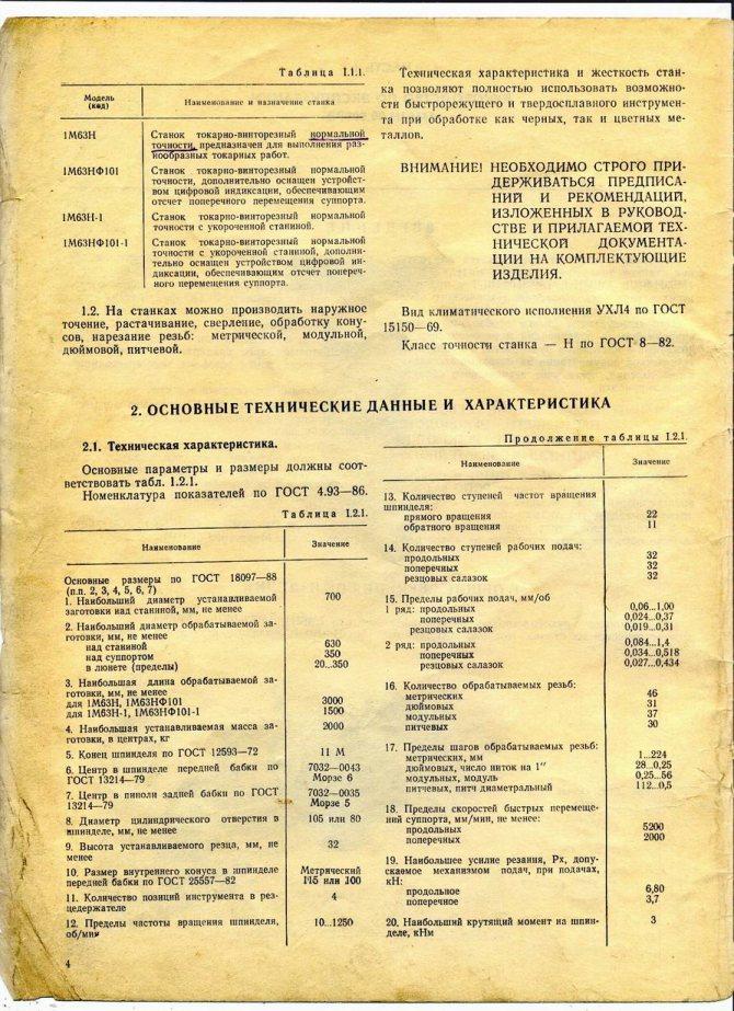 Токарный станок ит-1м: технические характеристики