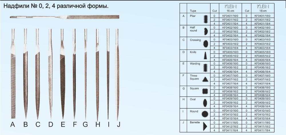 Алмазные круги для заточки инструмента — маркировка и применение — bezhelme.ru