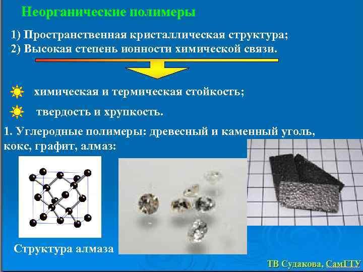 Полимерные материалы — что такое, основные виды, примеры изделий