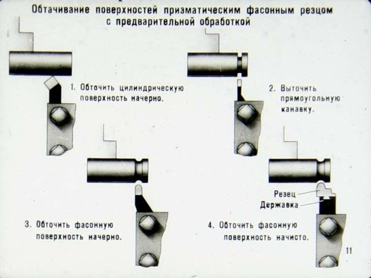 Обработка фасонных поверхностей