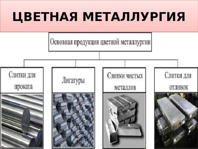 ✅ краткая характеристика черной металлургии - tractor-sale.ru