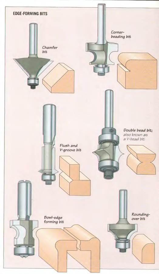 Насадки для гравера: виды фрез по дереву и металлу для бормашины