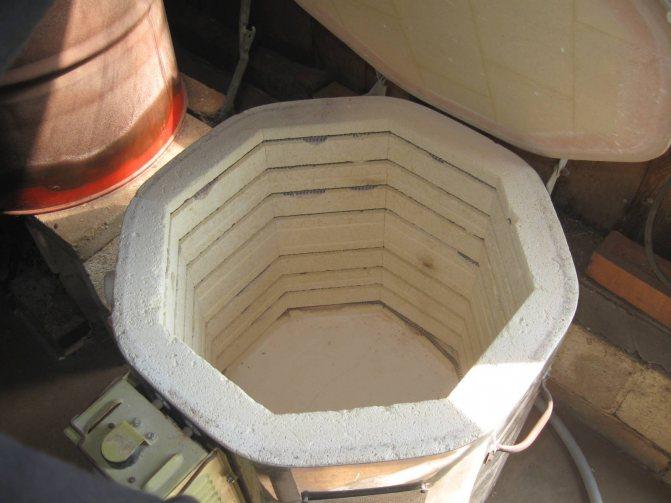 Муфельная печь своими руками — викистрой