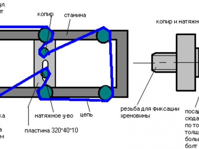 Рейсмусовый станок своими руками чертежи видео