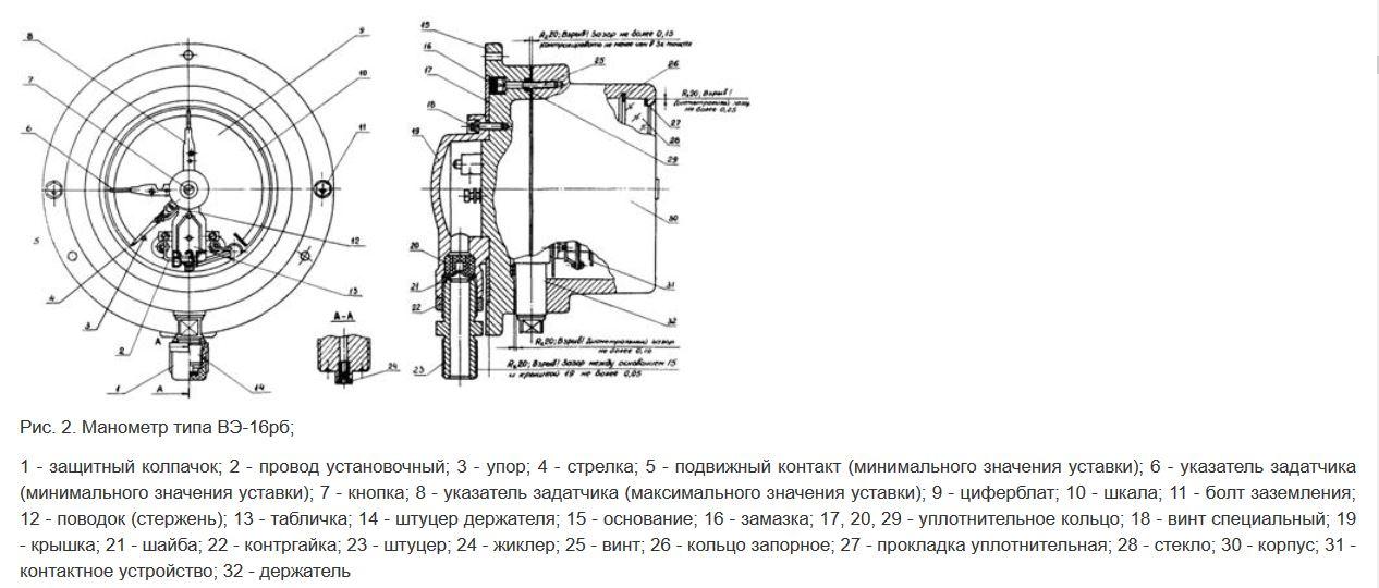 Манометр электроконтактный: описание, виды, принцип работы